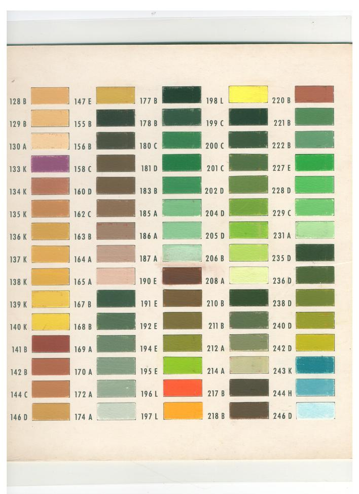 GIRAULT COLOR CHART